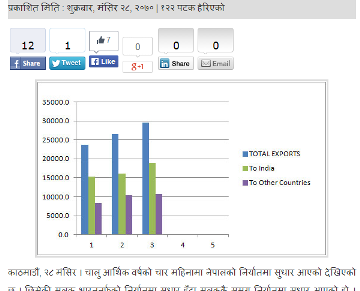 graph Nepal article (2)