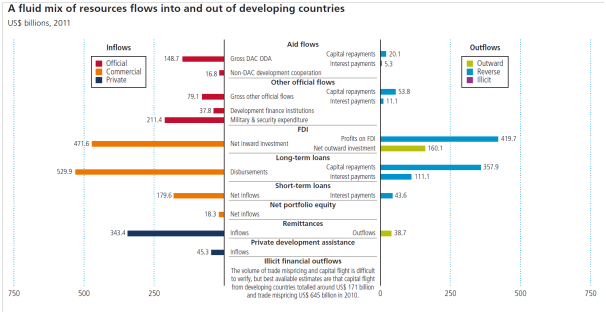 Investments to End Povertythe critical role of the private sector in ending poverty 2