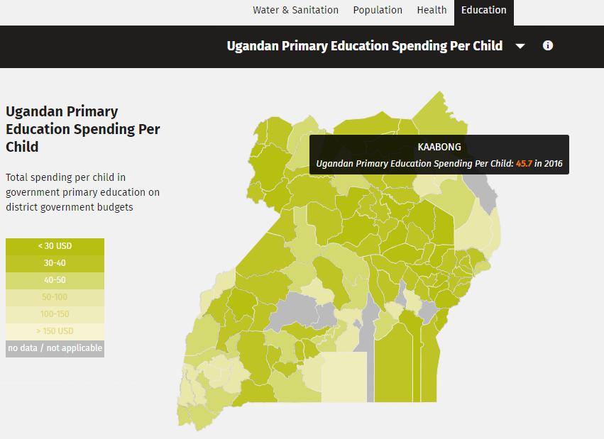 Spotlight on Uganda