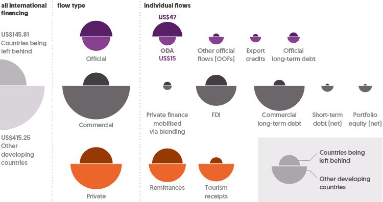 Figure 3.12: Infographic